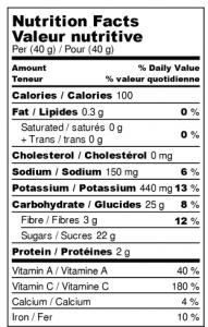Valeur nutritive : Pamplemousses déshydratés